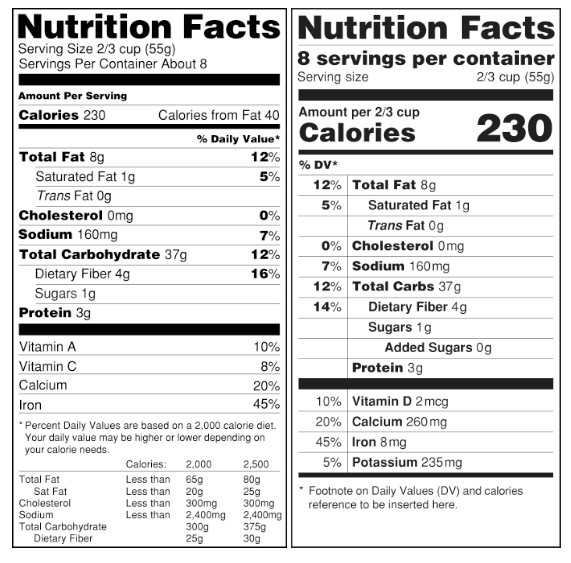 Example of nutrition facts new and old