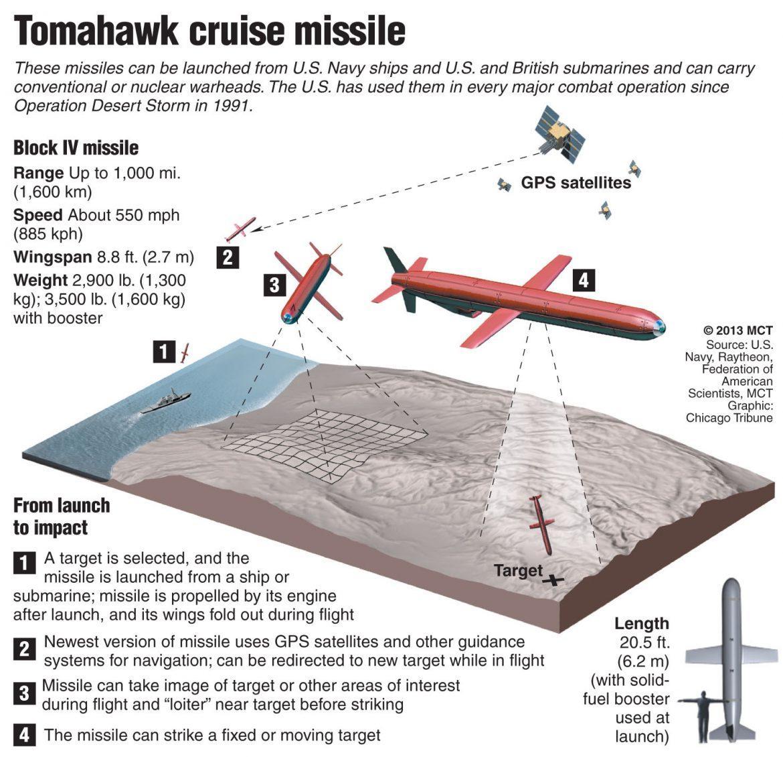 20130829_USSYRIA_missile