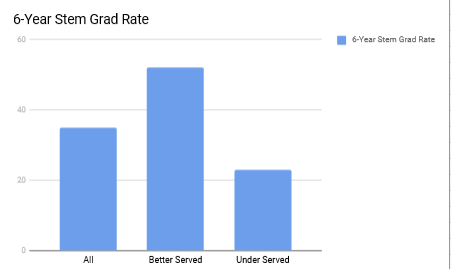 6 year grad rate.png