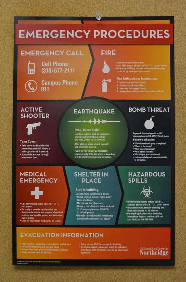 EmergencyPlacard