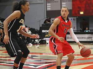 Men's Basketball: Balanced scoring lifts CSUN over Cal State LA