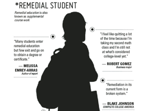 Remedial classes may not be the right answer for college students