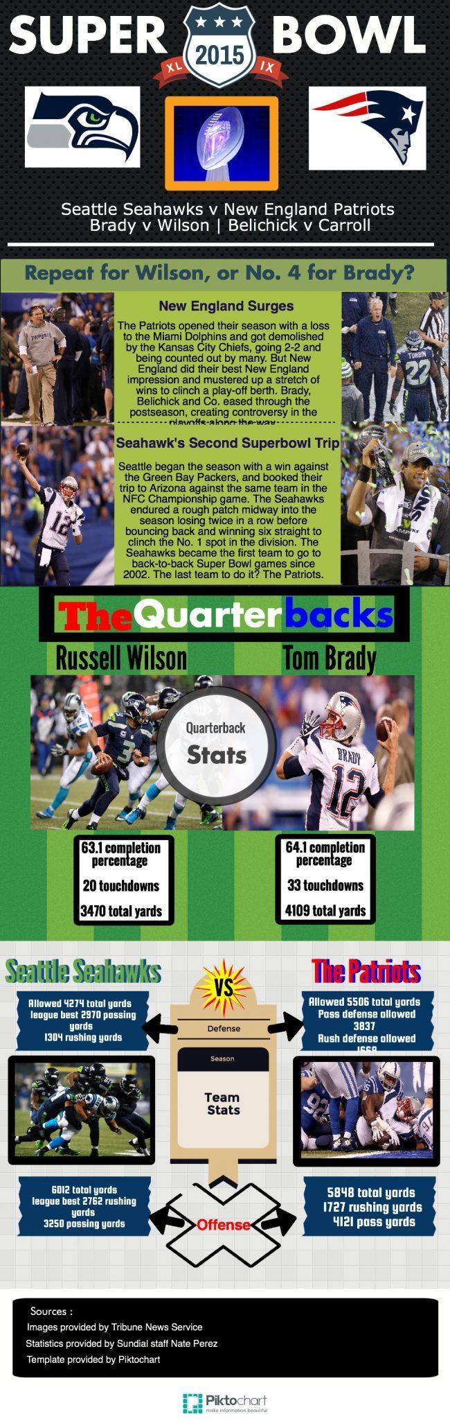 Superbowl Info(1)