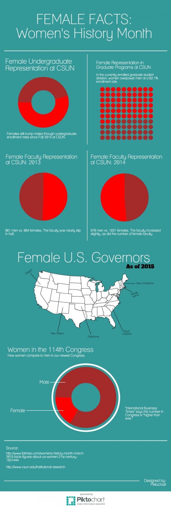 female report.jpeg
