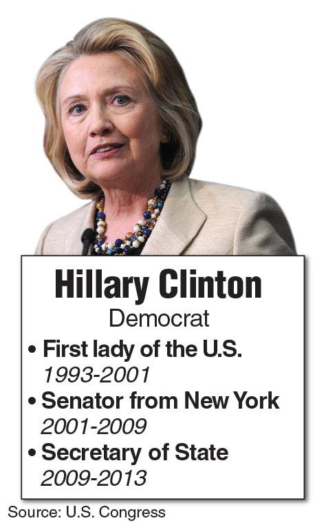 Bio box of potential presidential candidate Hillary Clinton. Tribune News Service 2015