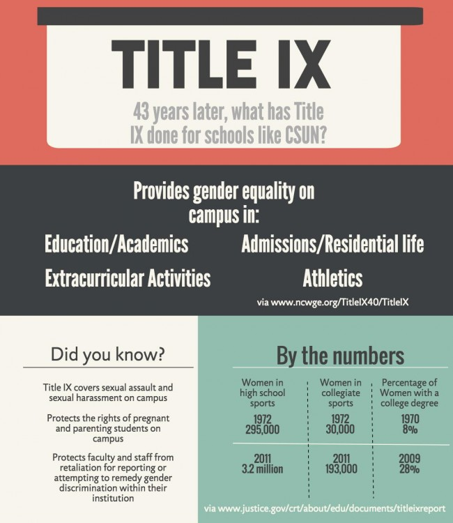 Untitled Infographic.jpeg