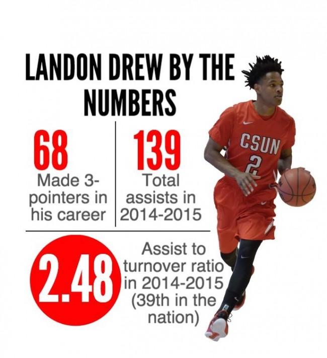Landon-Drew
