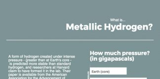 Illustrations explains what metallic hydrogen is