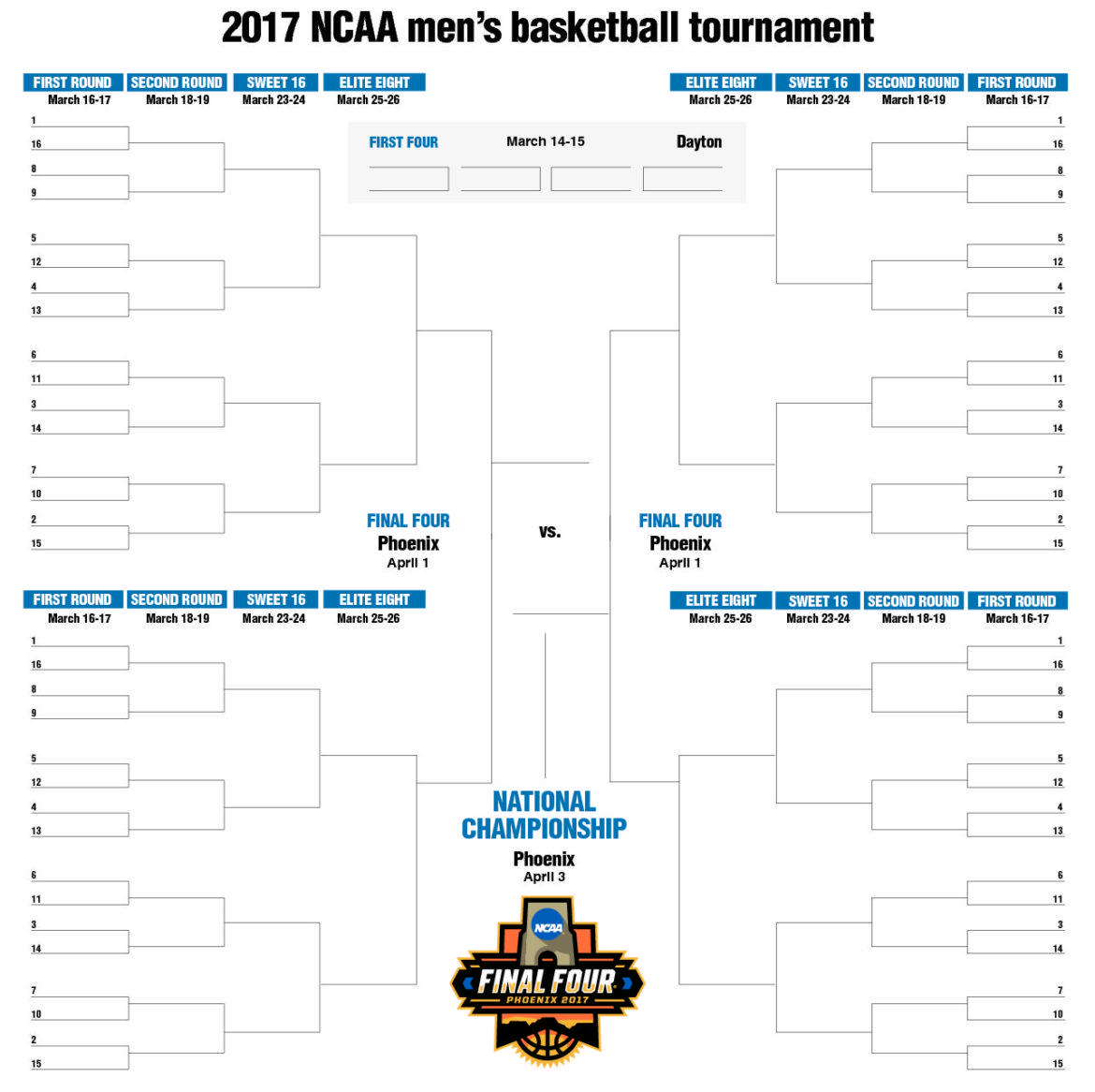 Brackets+for+the+2017+NCAA+men%27s+basketball+tournament.+TNS+2017