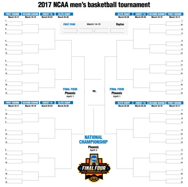 2017 NCAA Tournament: A Guide to the Madness