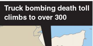 map saying truck bombing death toll climbs to over 300