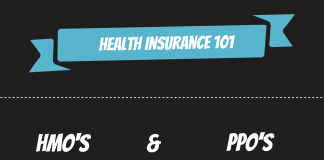 a diagram to the basics of Health Insurance