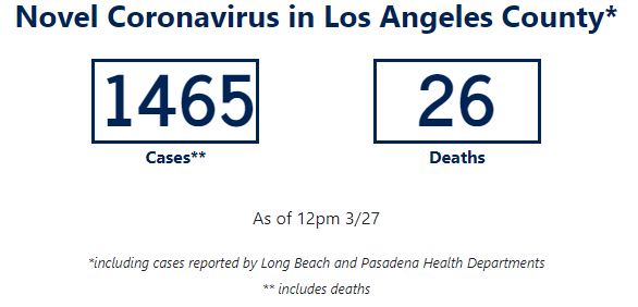 Statistical number of cases and deaths of Covid 19