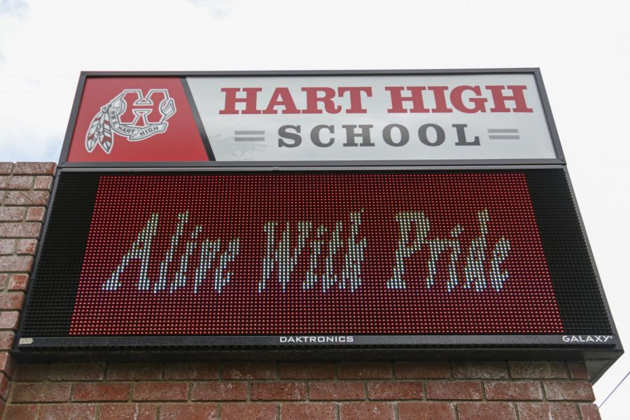 Hart+High+School%2C+sets+out+to+address+Native+American+mascot+%22Indians%22+after+students+create+a+petition.