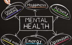 Photo of business hands holding blackboard and writing MENTAL HEALTH diagram
