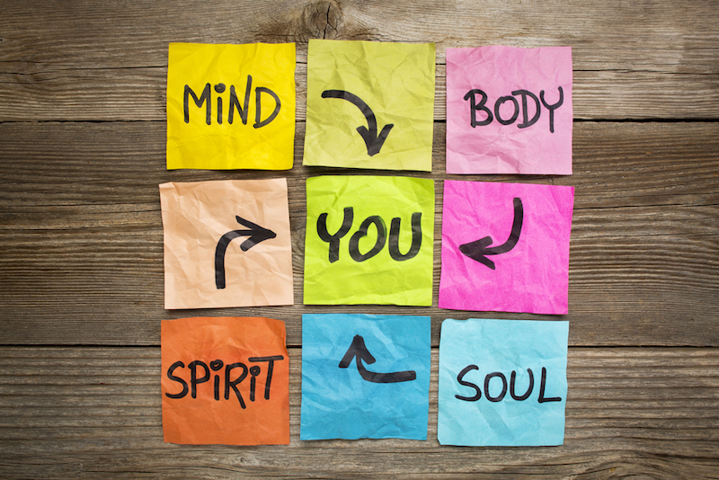 mind%2C+body%2C+spirit%2C+soul+and+you+-+balance+or+wellbeing+concept+-+handwriting+on+colorful+sticky+notes+against+grained+wood